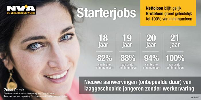 Infografiek startersjobs