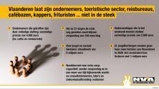 Infografiek: Vlaanderen laat zijn ondernemers niet in de steek